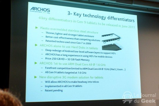 Archos Gen 9 tablet
