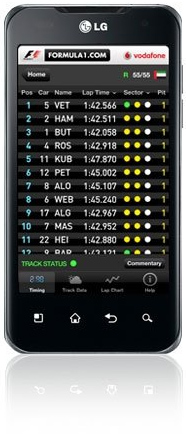 F1Android