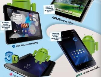 Europejski dystrybutor ujawnia ceny najnowszych tabletów z OS Android
