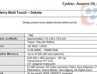 Wyciekła pełna specyfikacja BlackBerry Bold Touch