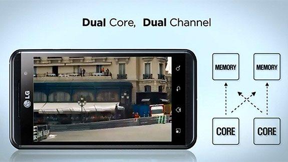 LG Swift 3D - Tri-dual