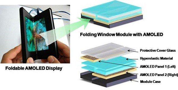 Samsung AMOLED - giętkie