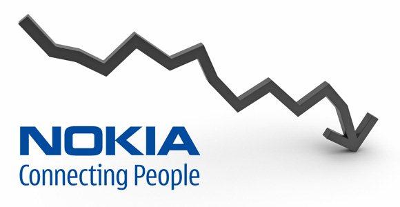 Nokia - wykres, spadek
