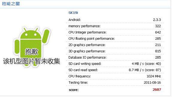 Sony Ericsson sk19i