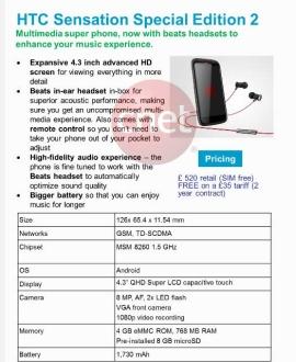 HTC Sensation Special Edition 2 - specyfikacja