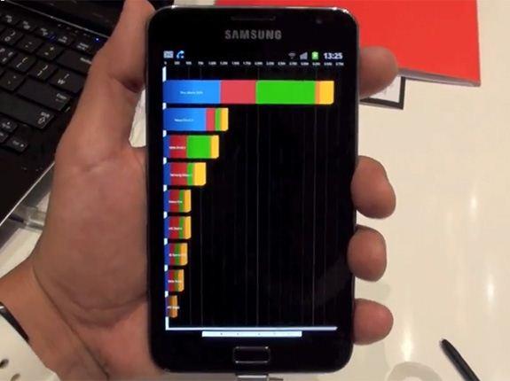 Samsung Galaxy Note - Quandrant