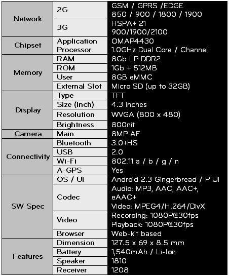 LG PRADA 3.0 - specyfikacja