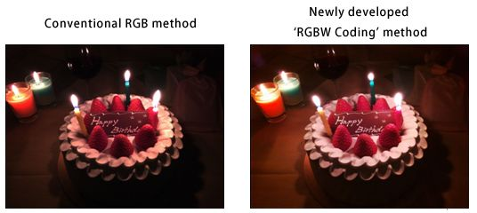 Sony CMOS RGBW