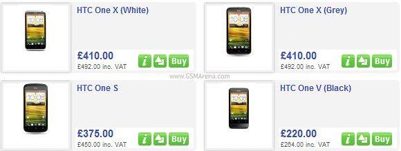 HTC One - ceny