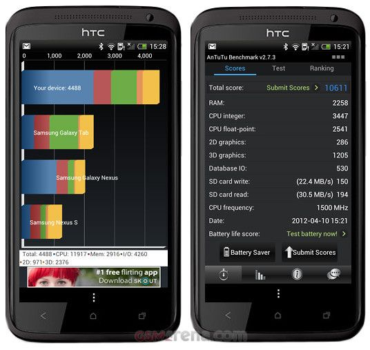 HTC One X - benchmark