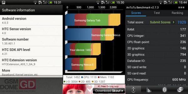 HTC Desire C - Benchmarki