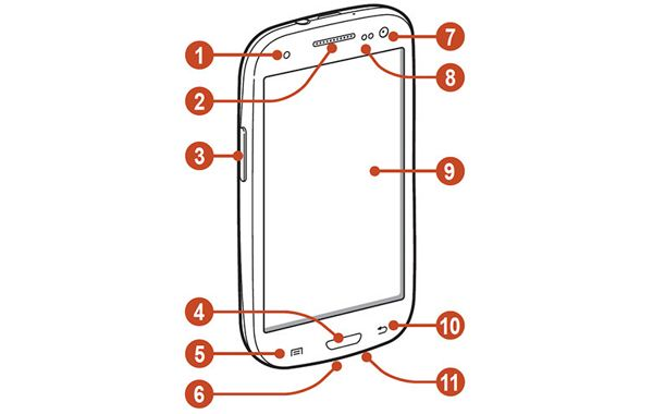 Samsung Galaxy S III - Instrukcja