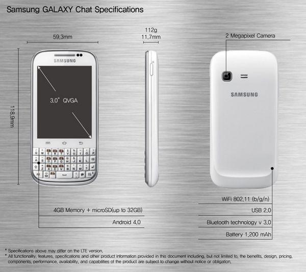 samsung galaxy chat - schemat