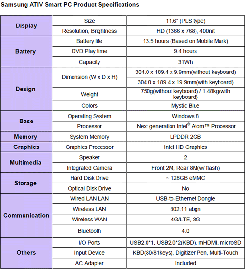 Samsung ativ smart pc - specyfikacja