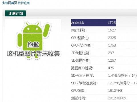 Sony Xperia Tsubasa LT25i - benchmark