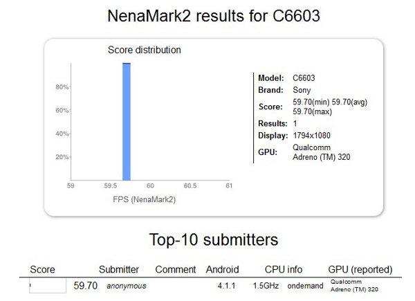 Sony C660X Yuga - NenaMark2