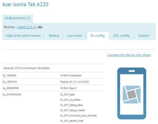 Acer Iconia Tab A220 - glbenchmark