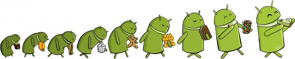 Ewolucja Systemu Android