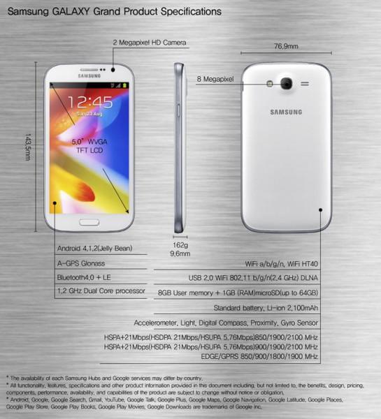 Samsung GALAXY Grand - specyfikacja