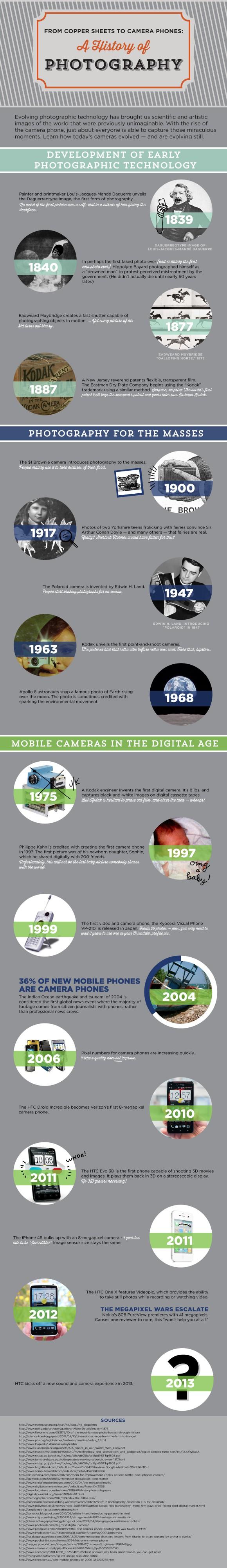 HTC - infografika (kamery na rok 2013)