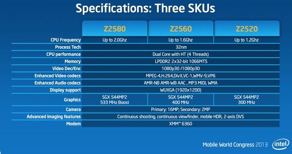 Intel Atom Processor - Z2580, Z2560, Z2520