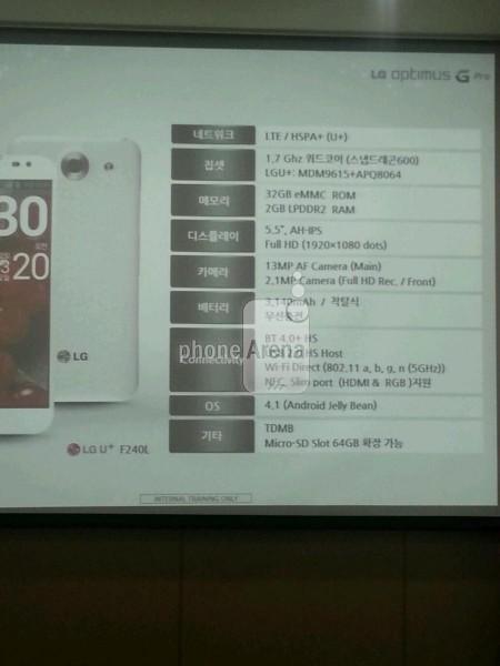 LG Optimus G Pro - tabela specyfikacji