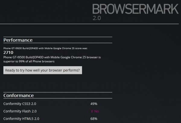 Samusng Galaxy S IV GT-I9500 - Browsermark 2.0