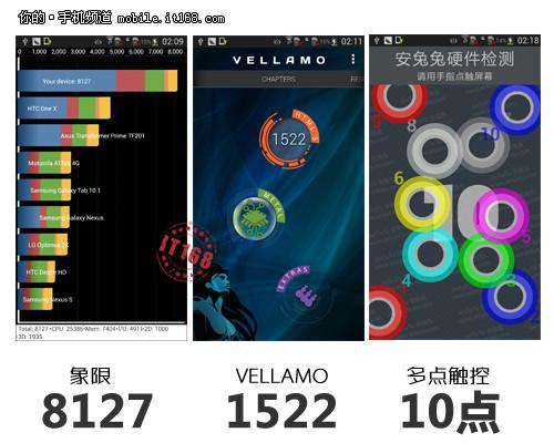 Samsung Galaxy S IV - benchmarki