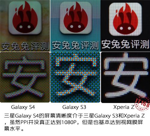 Samsung Galaxy S IV - ekran, porównanie