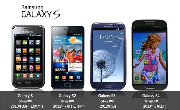 Samsung Galaxy S IV - zestawienie
