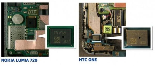 Mikrofon HDR w Lumii 720 i HTC One