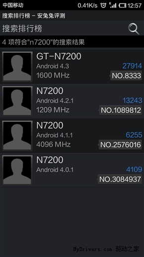 Samsung Galaxy Note III - AnTuTu