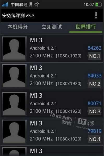 Xiaomi Mi-3 - AnTuTu
