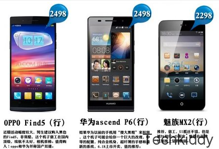 Huawei Ascend P6 - cena w Chinach