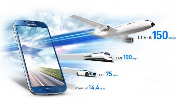 Samsung Galaxy S4 LTE-A - prędkości