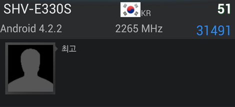 Samsung Galaxy S4 SHV-E330S - AnTuTu