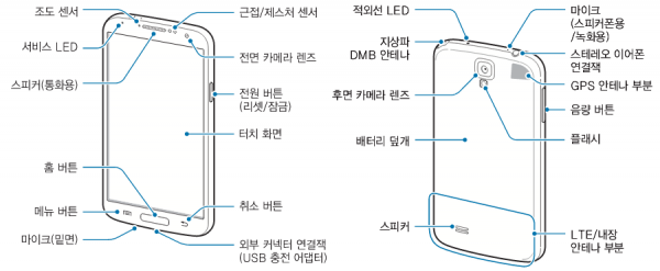 Samsung Galaxy S4 SHV-E330S - instrukcja obsługi
