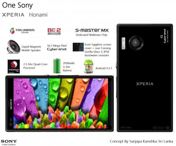 Sony i1 Honami - koncepcyjne