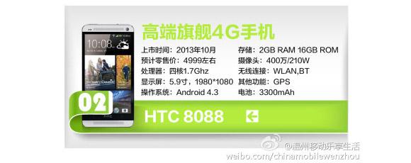 HTC One Max - specyfikacja i cena