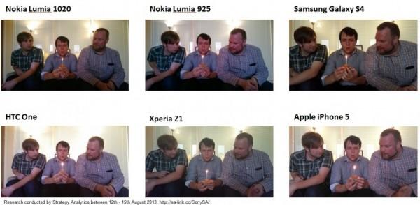 Sony Xperia Z1 - porownanie aparatu z innymi smartfonami