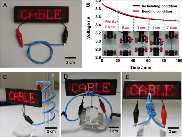 LG Chem - bateria sznurowa