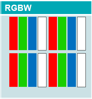 Sony WhiteMagic RGBW
