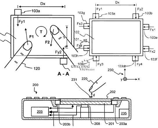 Nokia - patent