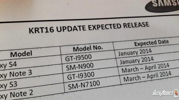 Samsung - terminarz aktualizacji do KitKat dla Note 3 i S4