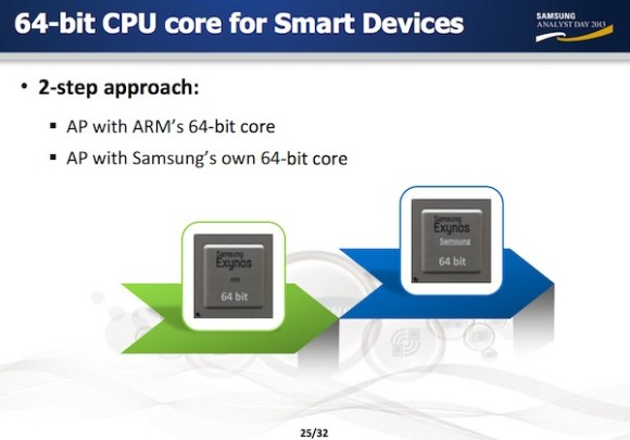 Samsung - zmiana architektury, grafika