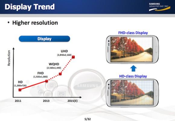 Samsung - zmiana wyswietlacza, grafika