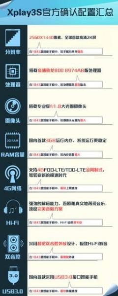 Vivo Xplay3S - specyfikacja