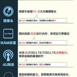 Vivo Xplay3S – jeszcze więcej szczegółów nt smartfona z ekranem QHD (2560 x 1440)