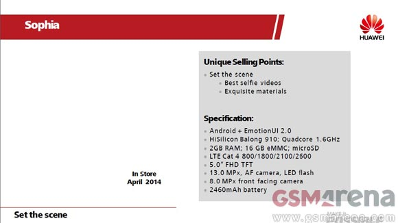 Huawei Ascend P7 - specyfikacja