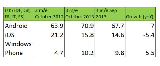 Kantar Worldpanel - sierpień-październik 2013, raport